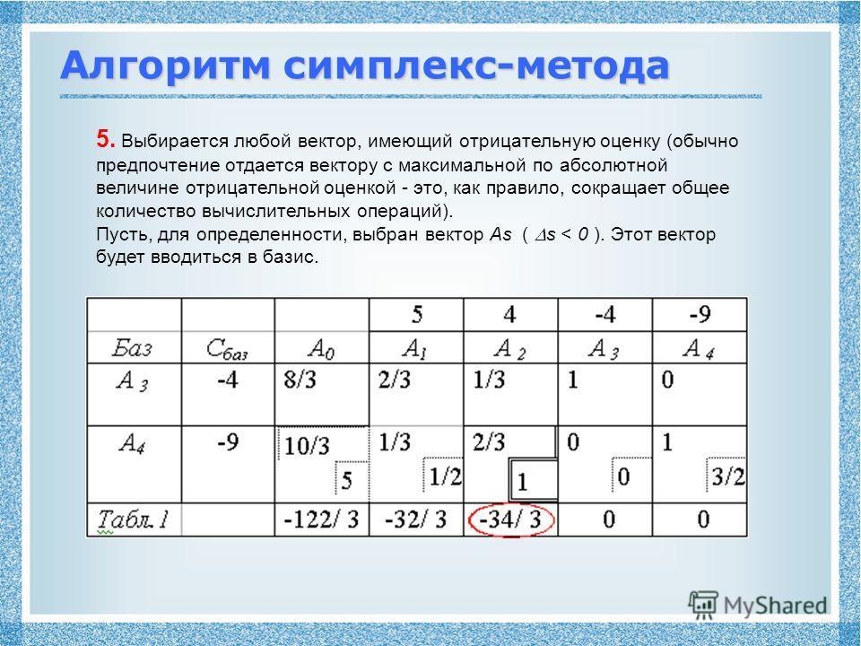 Алгоритм симплекс-метода 5. Выбирается любой вектор, имеющий отрицательную оценку (обычно предпочтение отдается вектору с максимальной по абсолютной величине отрицательной оценкой - это, как правило, сокращает общее количество вычислительных операций