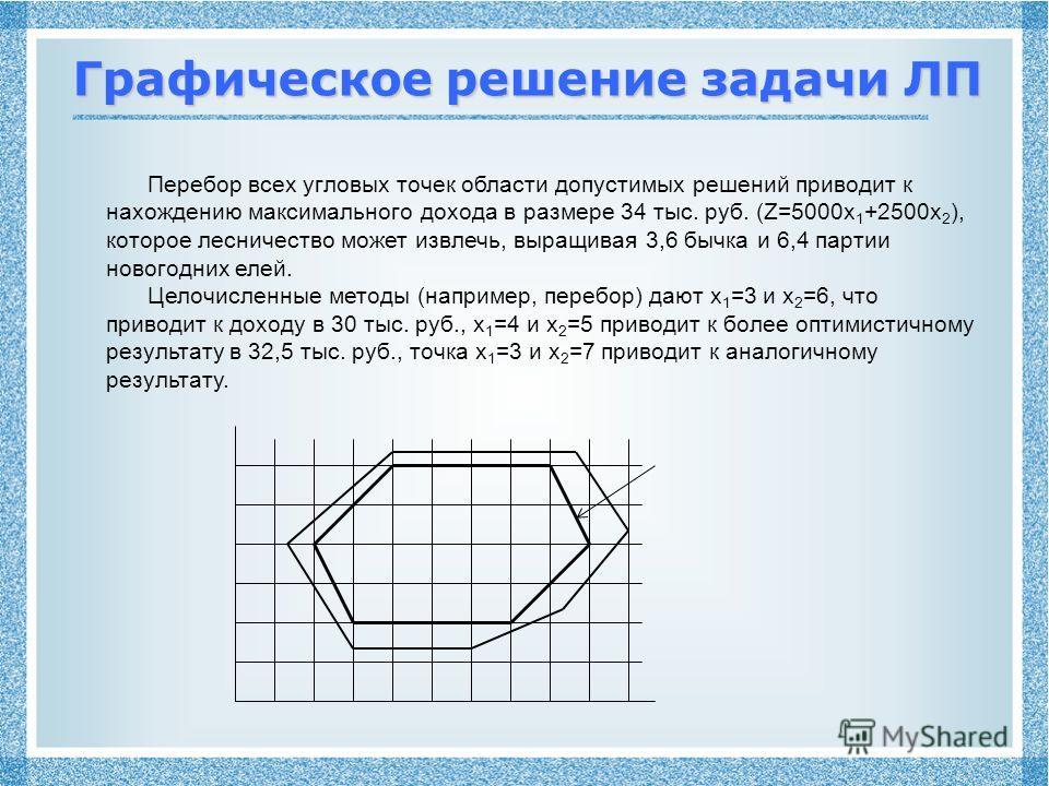 Перебор всех угловых точек области допустимых решений приводит к нахождению максимального дохода в размере 34 тыс. руб. (Z=5000x 1 +2500x 2 ), которое лесничество может извлечь, выращивая 3,6 бычка и 6,4 партии новогодних елей. Целочисленные методы (