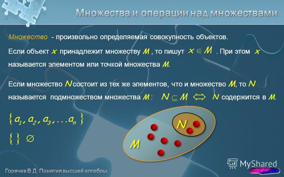 Множество - произвольно определяемая совокупность объектов. Если объект x принадлежит множеству M, то пишут. При этом x называется элементом или точкой множества M. M M Если множество N состоит из тех же элементов, что и множество M, то N называется
