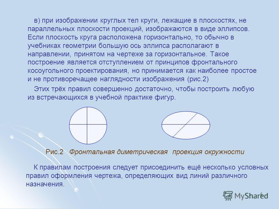 6 в) при изображении круглых тел круги, лежащие в плоскостях, не параллельных плоскости проекций, изображаются в виде эллипсов. Если плоскость круга расположена горизонтально, то обычно в учебниках геометрии большую ось эллипса располагают в направле