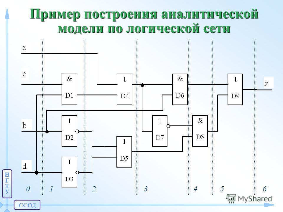 ССОД НГТУНГТУ Пример построения аналитической модели по логической сети 0123456