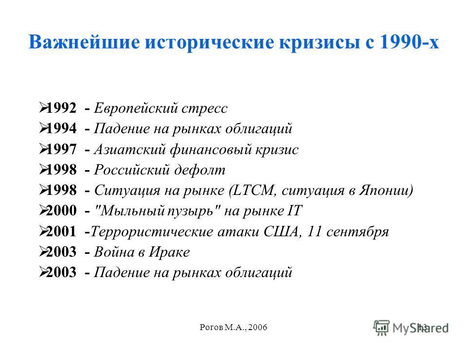 Рогов М.А., 200613 Важнейшие исторические кризисы с 1990-х 1992 - Европейский стресс 1994 - Падение на рынках облигаций 1997 - Азиатский финансовый кризис 1998 - Российский дефолт 1998 - Ситуация на рынке (LTCM, ситуация в Японии) 2000 -