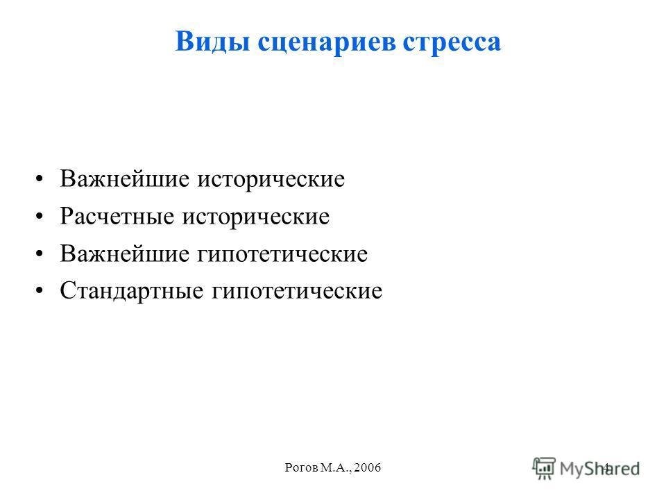 Рогов М.А., 20064 Виды сценариев стресса Важнейшие исторические Расчетные исторические Важнейшие гипотетические Стандартные гипотетические