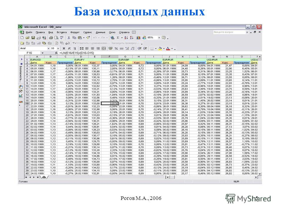 Рогов М.А., 20065 База исходных данных