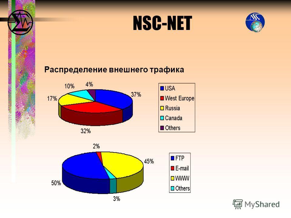Распределение внешнего трафика NSC-NET