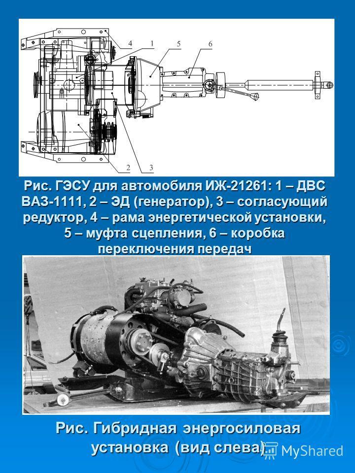 Рис. ГЭСУ для автомобиля ИЖ-21261: 1 – ДВС ВАЗ-1111, 2 – ЭД (генератор), 3 – согласующий редуктор, 4 – рама энергетической установки, 5 – муфта сцепления, 6 – коробка переключения передач Рис. Гибридная энергосиловая установка (вид слева)