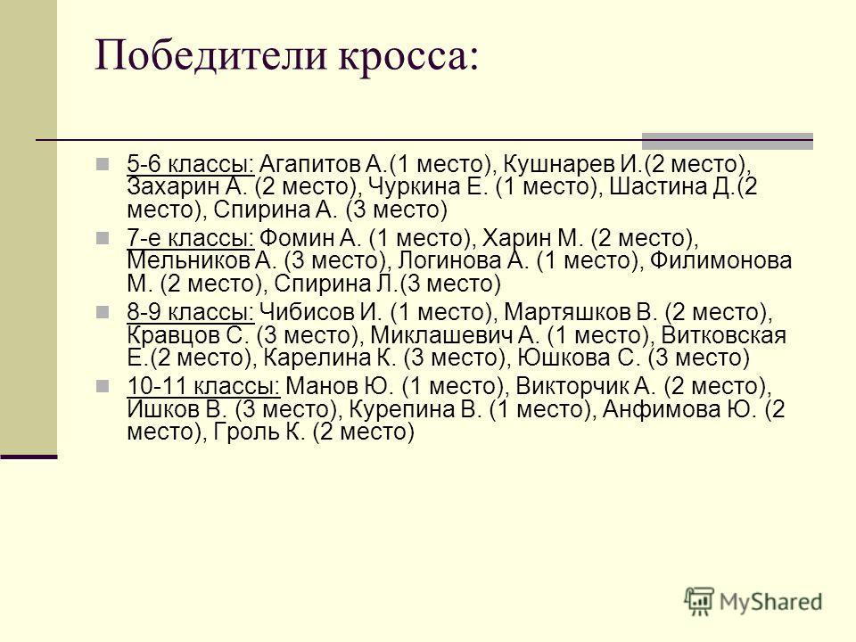 Победители кросса: 5-6 классы: Агапитов А.(1 место), Кушнарев И.(2 место), Захарин А. (2 место), Чуркина Е. (1 место), Шастина Д.(2 место), Спирина А. (3 место) 7-е классы: Фомин А. (1 место), Харин М. (2 место), Мельников А. (3 место), Логинова А. (