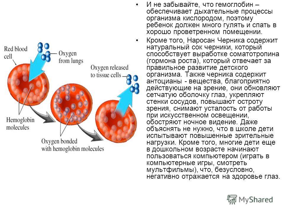 И не забывайте, что гемоглобин – обеспечивает дыхательные процессы организма кислородом, поэтому ребенок должен много гулять и спать в хорошо проветренном помещении. Кроме того, Наросан Черника содержит натуральный сок черники, который способствует в