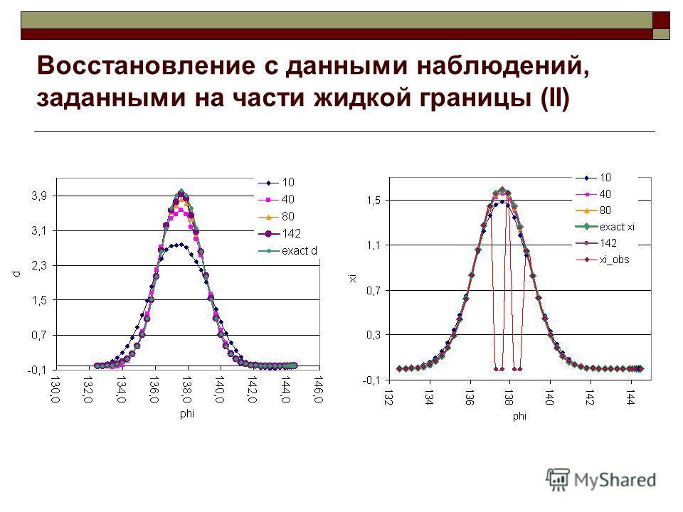 Восстановление с данными наблюдений, заданными на части жидкой границы (II)
