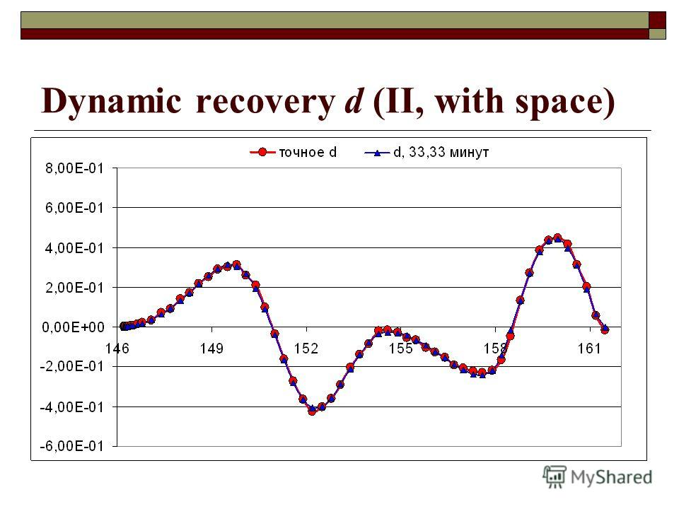 Dynamic recovery d (II, with space)