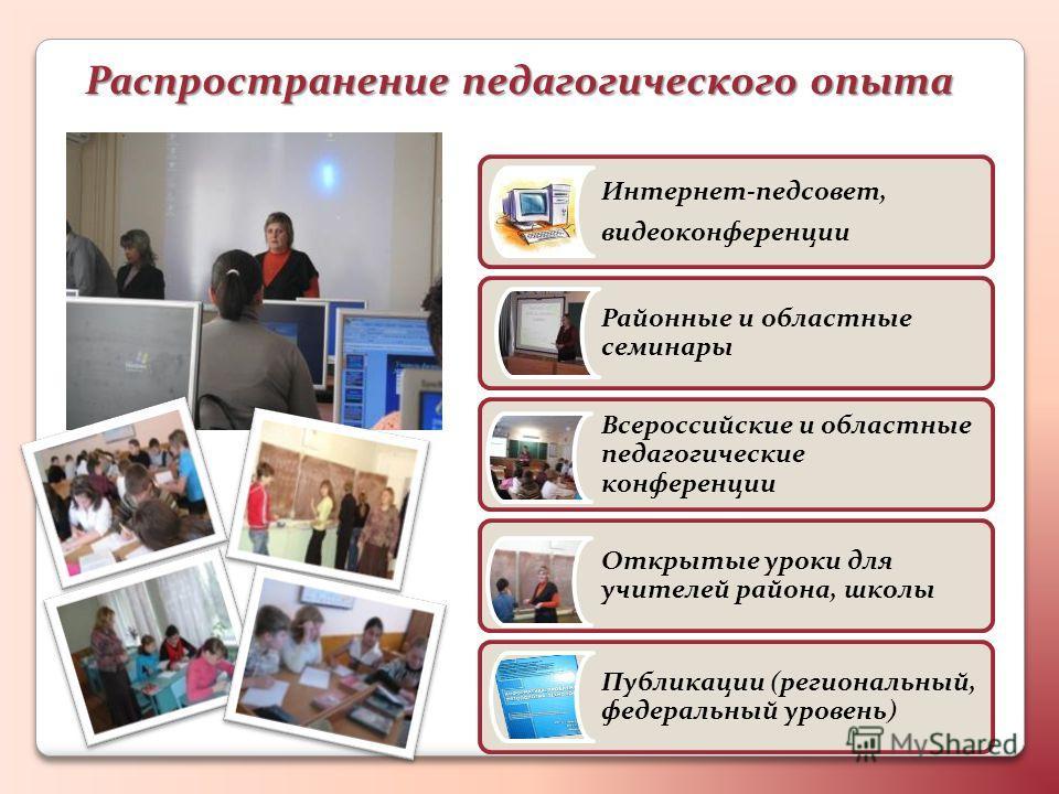 Распространение педагогического опыта Интернет-педсовет, видеоконференции Районные и областные семинары Всероссийские и областные педагогические конференции Открытые уроки для учителей района, школы Публикации (региональный, федеральный уровень)