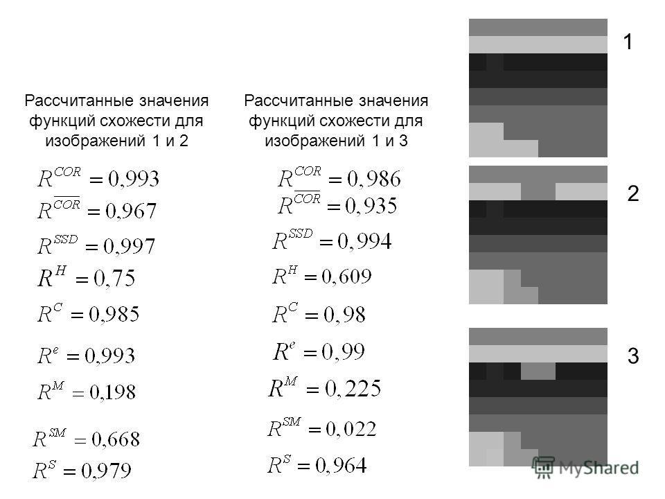 1 2 3 Рассчитанные значения функций схожести для изображений 1 и 2 Рассчитанные значения функций схожести для изображений 1 и 3