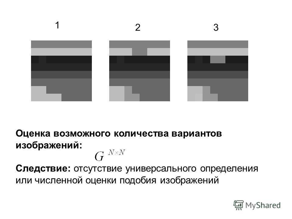 1 23 Оценка возможного количества вариантов изображений: Следствие: отсутствие универсального определения или численной оценки подобия изображений