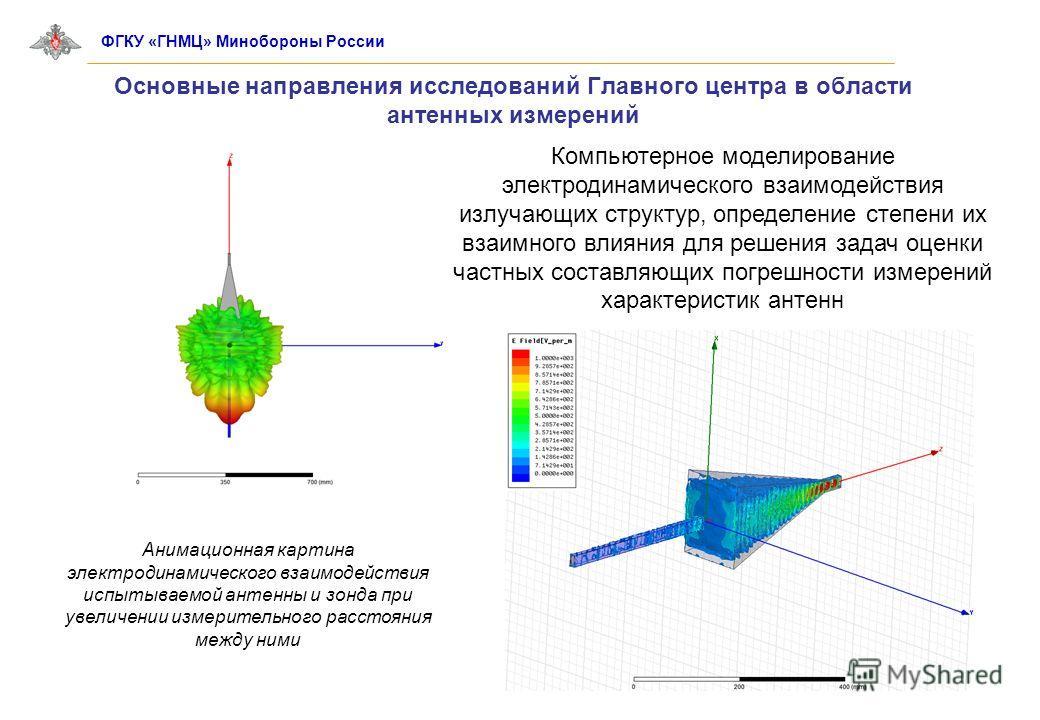 Основные направления исследований Главного центра в области антенных измерений ФГКУ «ГНМЦ» Минобороны России Анимационная картина электродинамического взаимодействия испытываемой антенны и зонда при увеличении измерительного расстояния между ними Ком