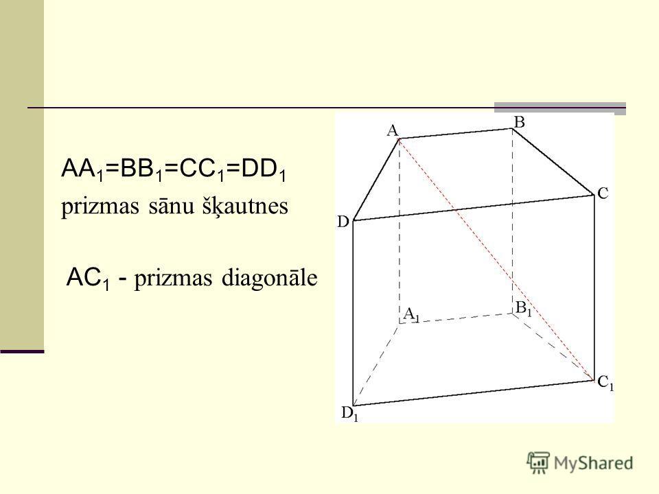AA 1 =BB 1 =CC 1 =DD 1 prizmas sānu šķautnes AC 1 - prizmas diagonāle