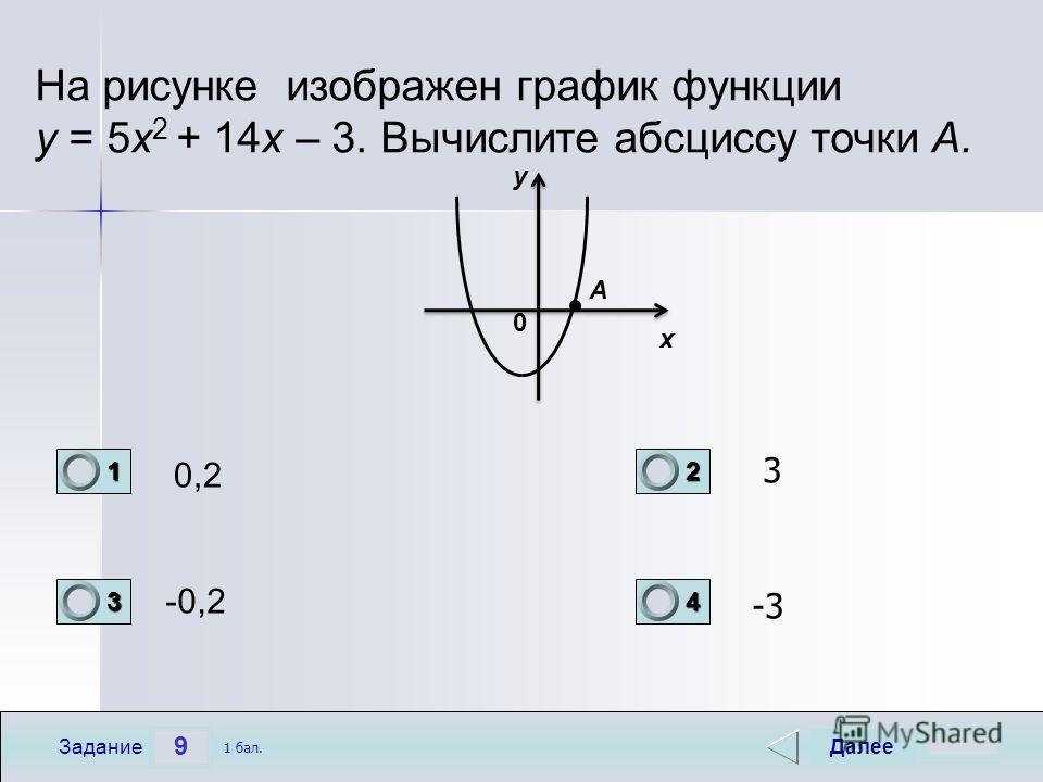 9 Задание На рисунке изображен график функции у = 5х 2 + 14х – 3. Вычислите абсциссу точки А. 3 -0,2 0,20,2 -3 Далее 1 бал. 1111 0 2222 0 3333 0 4444 0 y x 0 A