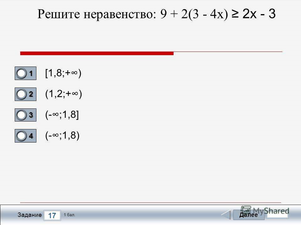 Далее 17 Задание 1 бал. 1111 2222 3333 4444 Решите неравенство: 9 + 2(3 - 4х) 2х - 3 [1,8;+) (1,2;+) (-;1,8] (-;1,8)