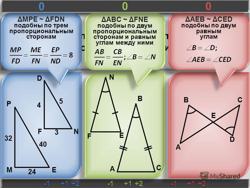 Указать подобные треугольники и доказать их подобие D FN 4 3 5 M P E 32 40 24 B A C N F E B A E D C ΔAEB ~ ΔCED подобны по двум равным углам ΔMPE ~ ΔFDN подобны по трем пропорциональным сторонам ΔABC ~ ΔFNE подобны по двум пропорциональным сторонам и