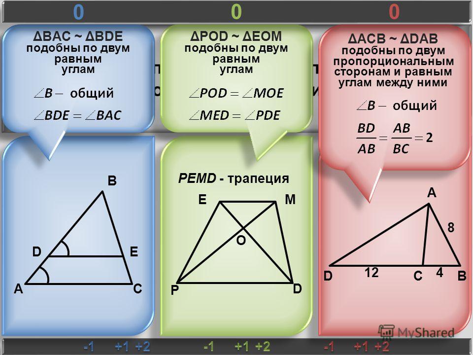Указать подобные треугольники и доказать их подобие B A CD 124 8 B AC DE ΔBAC ~ ΔBDE подобны по двум равным углам PEMD - трапеция EM O P D ΔPOD ~ ΔEOM подобны по двум равным углам ΔACB ~ ΔDAB подобны по двум пропорциональным сторонам и равным углам м