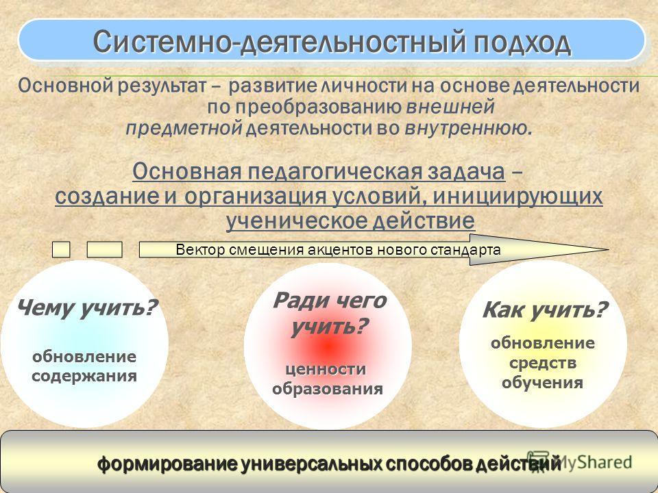 НОВАЯ ЦЕЛЬ ОБРАЗОВАНИЯ ФГОС НОВОЕ СОДЕРЖАНИЕ ОБРАЗОВАНИЯ НОВЫЕ ТРЕБОВАНИЯ К ПОДГОТОВКЕ УЧИТЕЛЯ НОВОЕ ЦЕЛЕПОЛОГАНИЕ ДЛЯ УЧАЩИХСЯ И УЧИТЕЛЕЙ НОВЫЕ ТЕХНОЛОГИИ ОБУЧЕНИЯ НОВЫЕ СРЕДСТВА ОБУЧЕНИЯ