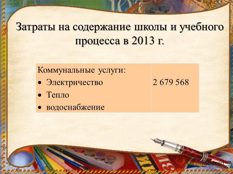 Затраты на содержание школы и учебного процесса в 2013 г. Коммунальные услуги: Электричество Тепло водоснабжение 2 679 568