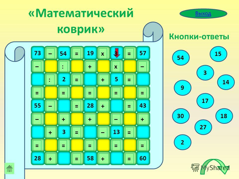 11111111 577319 25 552843 313 285860 Кнопки-ответы – – – – – – – == = = = = = = = = ===== ===== + + + + + ++ ++ : : х х «Математический коврик» Выход 54 15 9 3 14 30 17 18 2 27 3
