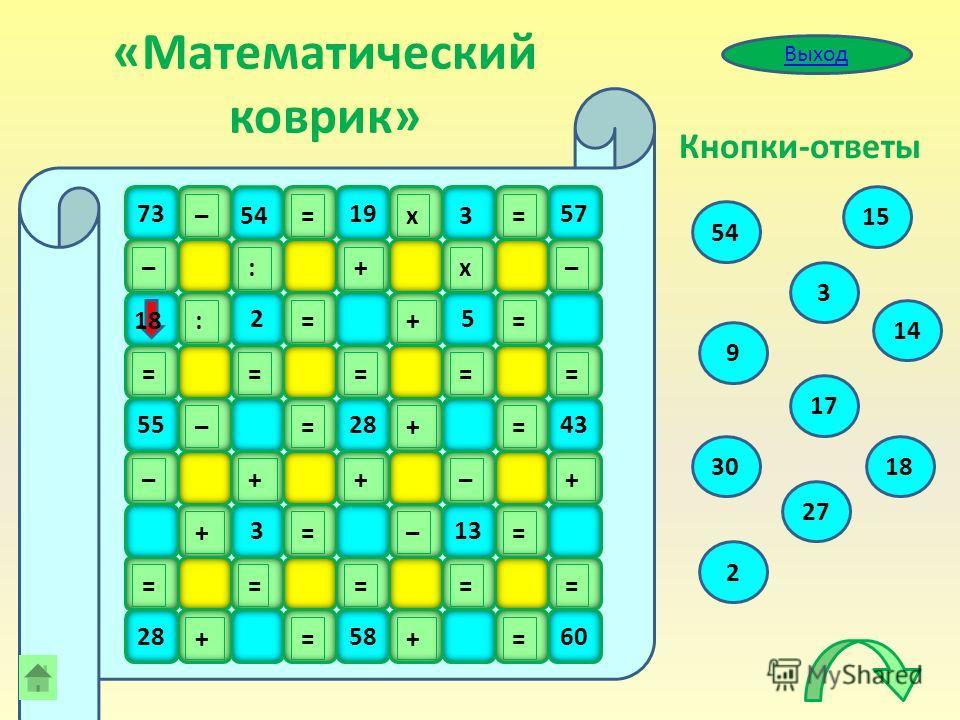 11111111 577319 25 552843 313 285860 Кнопки-ответы – – – – – – – == = = = = = = = = ===== ===== + + + + + ++ ++ : : х х «Математический коврик» Выход 54 15 9 3 14 30 17 18 2 27 3 18