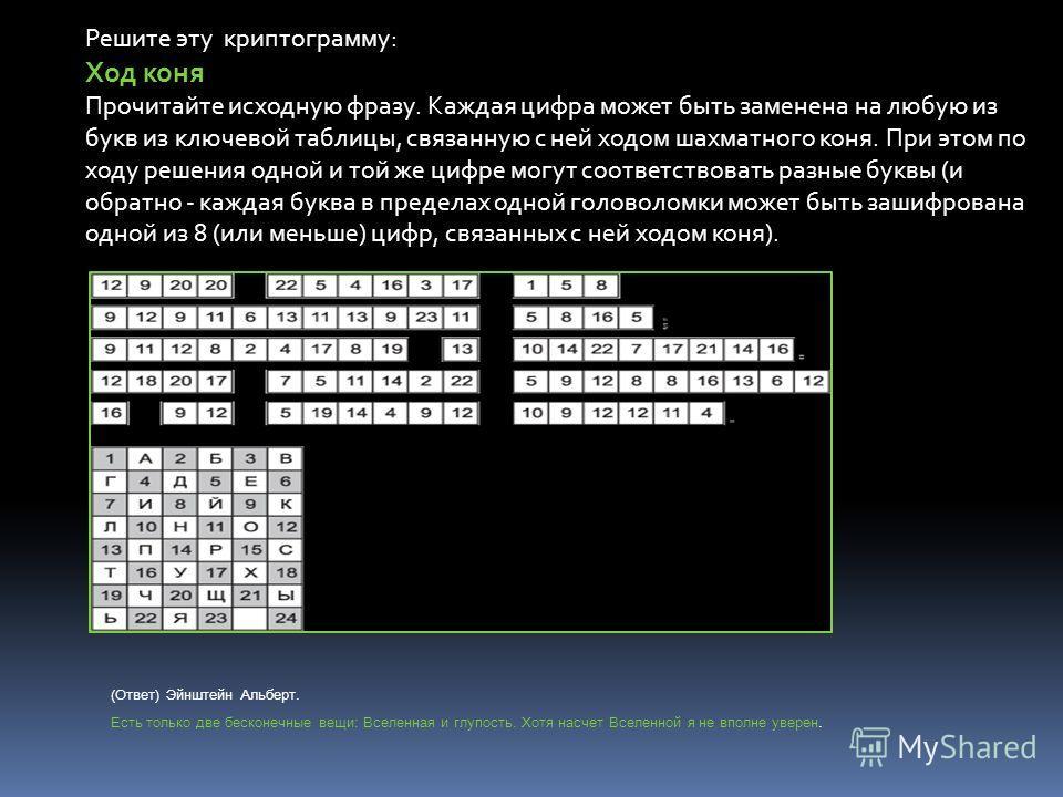 Решите эту криптограмму: Ход коня Прочитайте исходную фразу. Каждая цифра может быть заменена на любую из букв из ключевой таблицы, связанную с ней ходом шахматного коня. При этом по ходу решения одной и той же цифре могут соответствовать разные букв