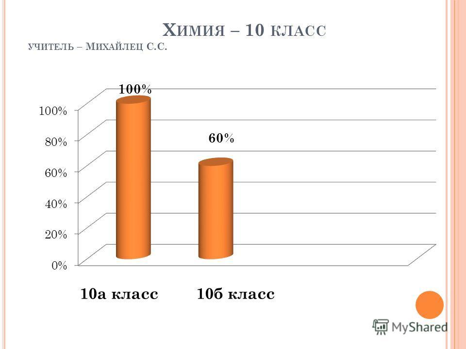 Х ИМИЯ – 10 КЛАСС УЧИТЕЛЬ – М ИХАЙЛЕЦ С.С.