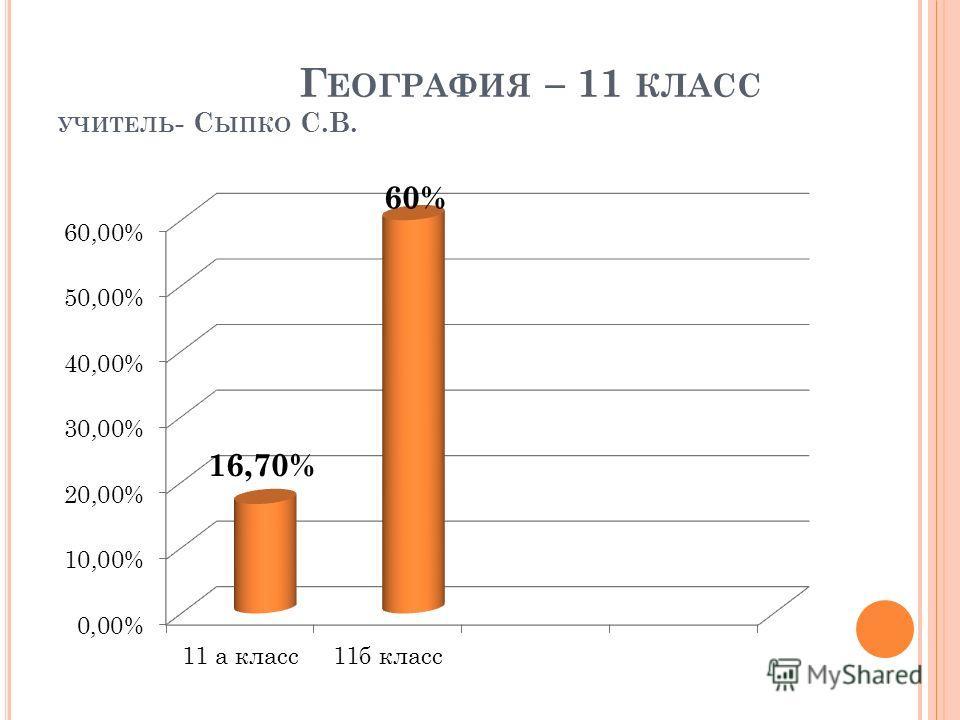Г ЕОГРАФИЯ – 11 КЛАСС УЧИТЕЛЬ - С ЫПКО С.В.