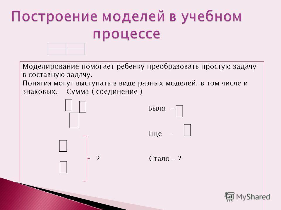 Построение моделей в учебном процессе Моделирование помогает ребенку преобразовать простую задачу в составную задачу. Понятия могут выступать в виде разных моделей, в том числе и знаковых. Сумма ( соединение ) Было - Еще - ? Стало - ?