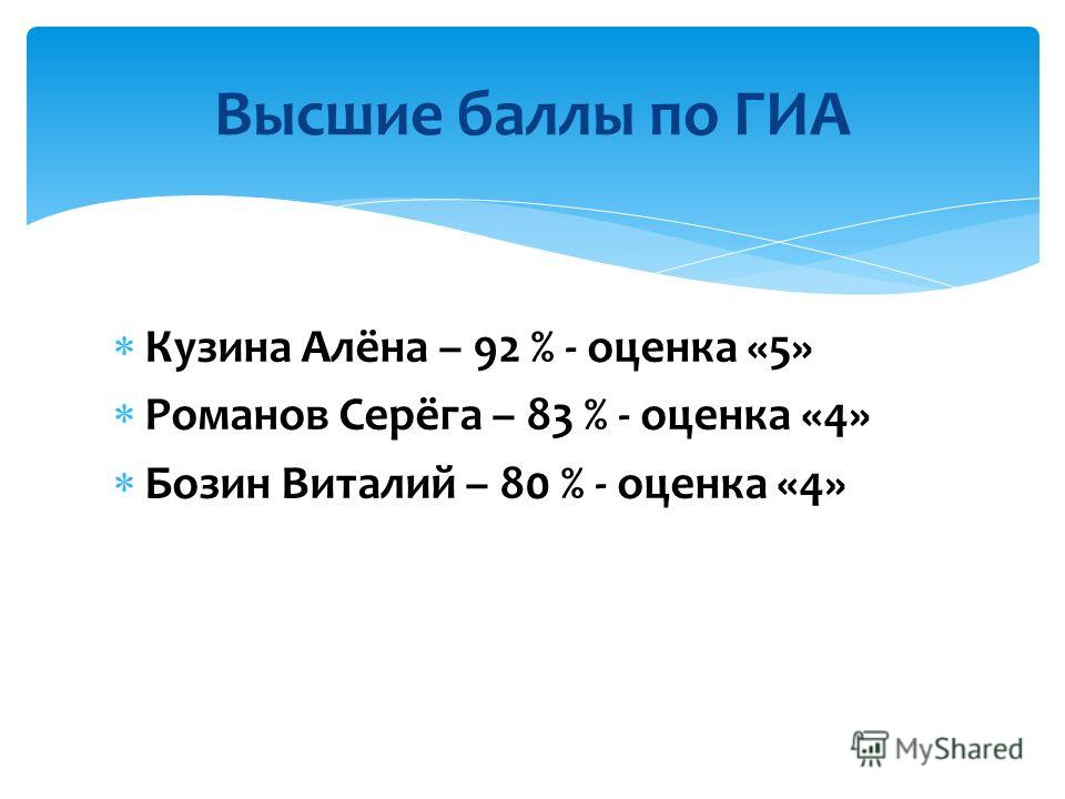 Кузина Алёна – 92 % - оценка «5» Романов Серёга – 83 % - оценка «4» Бозин Виталий – 80 % - оценка «4» Высшие баллы по ГИА