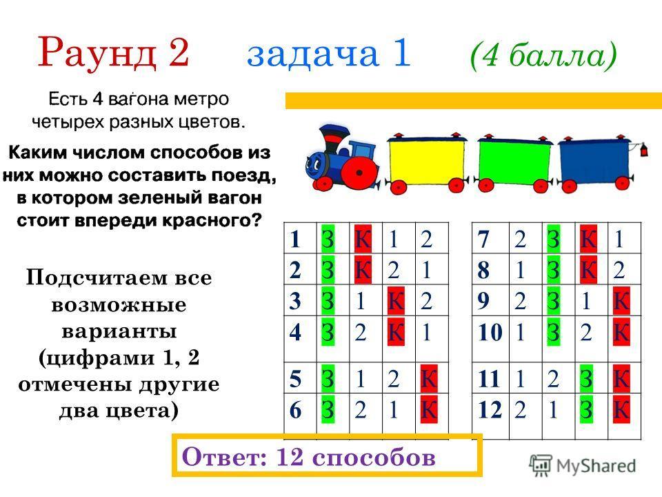 Раунд 2 задача 1 (4 балла) 1ЗК1272ЗК1 2ЗК2181ЗК2 3З1К292З1К 4З2К1101З2К 5З12К1112ЗК 6З21К1221ЗК Подсчитаем все возможные варианты (цифрами 1, 2 отмечены другие два цвета) Ответ: 12 способов