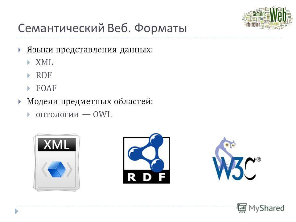 Семантический Веб. Форматы Языки представления данных: XML RDF FOAF Модели предметных областей: онтологии OWL