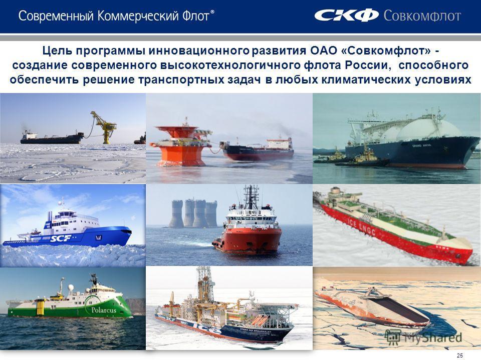 Цель программы инновационного развития ОАО «Совкомфлот» - создание современного высокотехнологичного флота России, способного обеспечить решение транспортных задач в любых климатических условиях 25