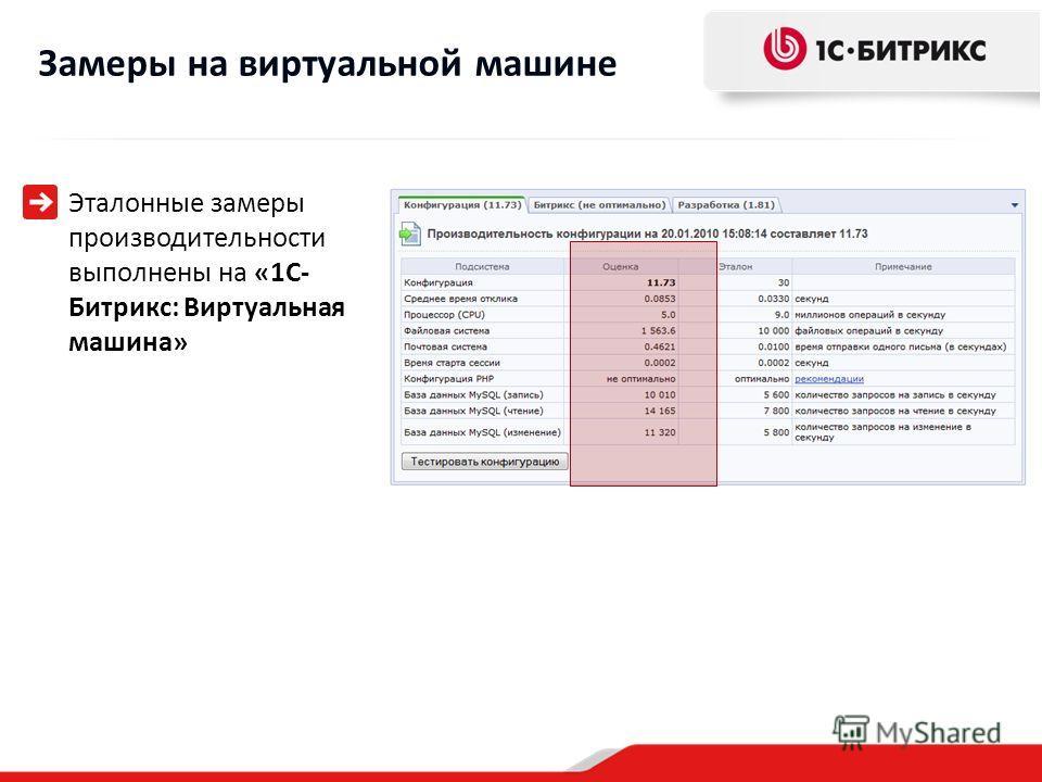 Замеры на виртуальной машине Эталонные замеры производительности выполнены на «1С- Битрикс: Виртуальная машина»