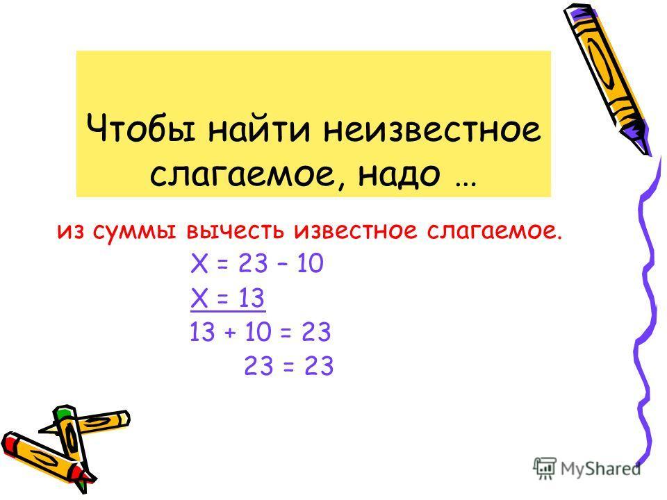 Чтобы найти неизвестное слагаемое, надо … из суммы вычесть известное слагаемое. Х = 23 – 10 Х = 13 13 + 10 = 23 23 = 23