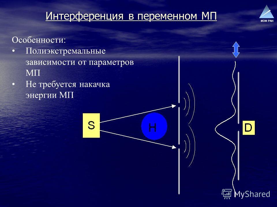 ИОФ РАН Особенности: Полиэкстремальные зависимости от параметров МП Не требуется накачка энергии МП Интерференция в переменном МП