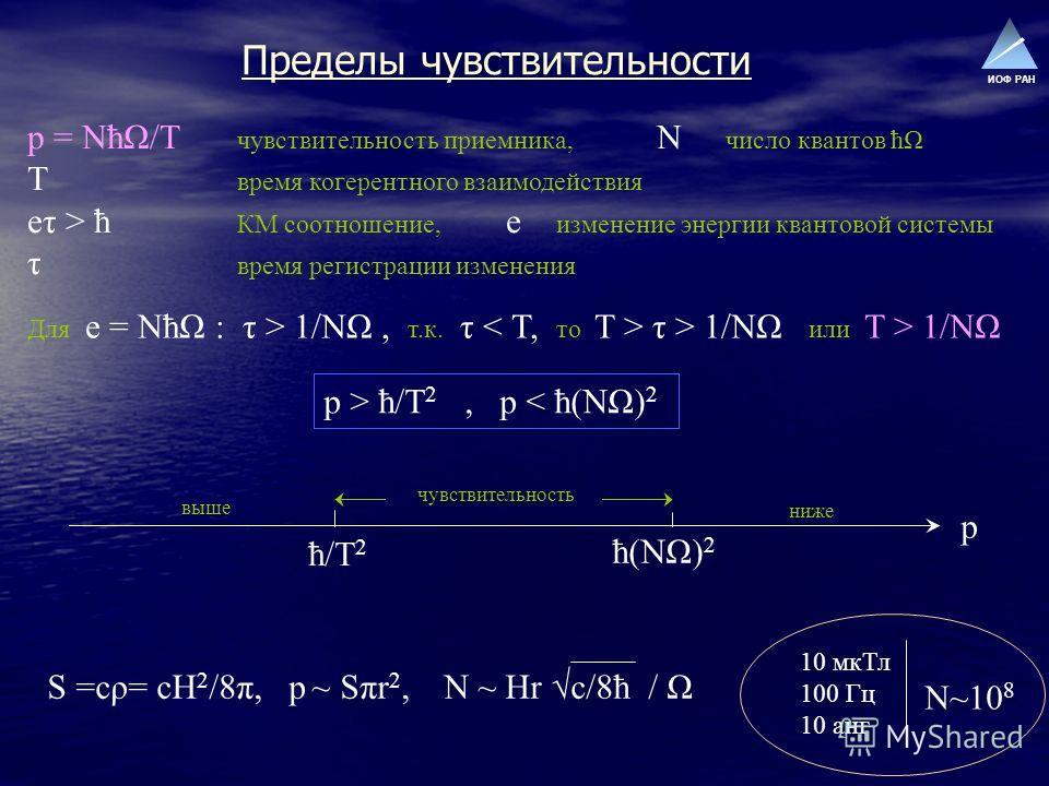 ИОФ РАН Пределы чувствительности p = NħΩ/T чувствительность приемника, N число квантов ħΩ T время когерентного взаимодействия eτ > ħ КМ соотношение, e изменение энергии квантовой системы τ время регистрации изменения Для e = NħΩ : τ > 1/NΩ, т.к. τ τ