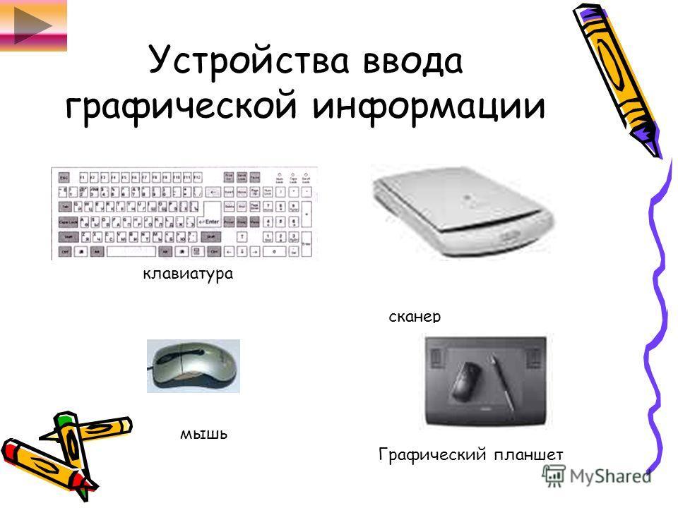 Устройства ввода графической информации клавиатура мышь сканер Графический планшет
