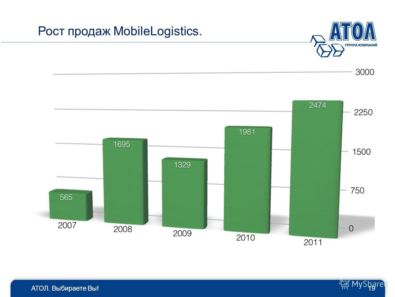 Рост продаж MobileLogistics. АТОЛ. Выбираете Вы!19