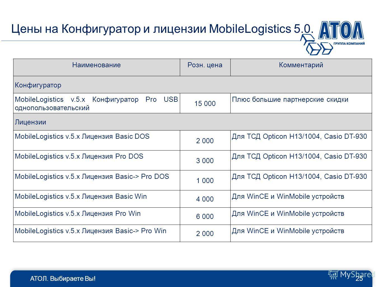 Цены на Конфигуратор и лицензии MobileLogistics 5.0. АТОЛ. Выбираете Вы!25 НаименованиеРозн. ценаКомментарий Конфигуратор MobileLogistics v.5.x Конфигуратор Pro USB однопользовательский 15 000 Плюс большие партнерские скидки Лицензии MobileLogistics