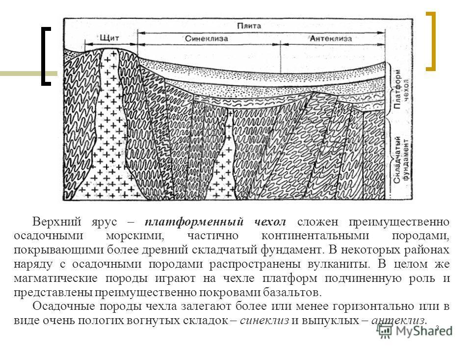 3 Верхний ярус – платформенный чехол сложен преимущественно осадочными морскими, частично континентальными породами, покрывающими более древний складчатый фундамент. В некоторых районах наряду с осадочными породами распространены вулканиты. В целом ж