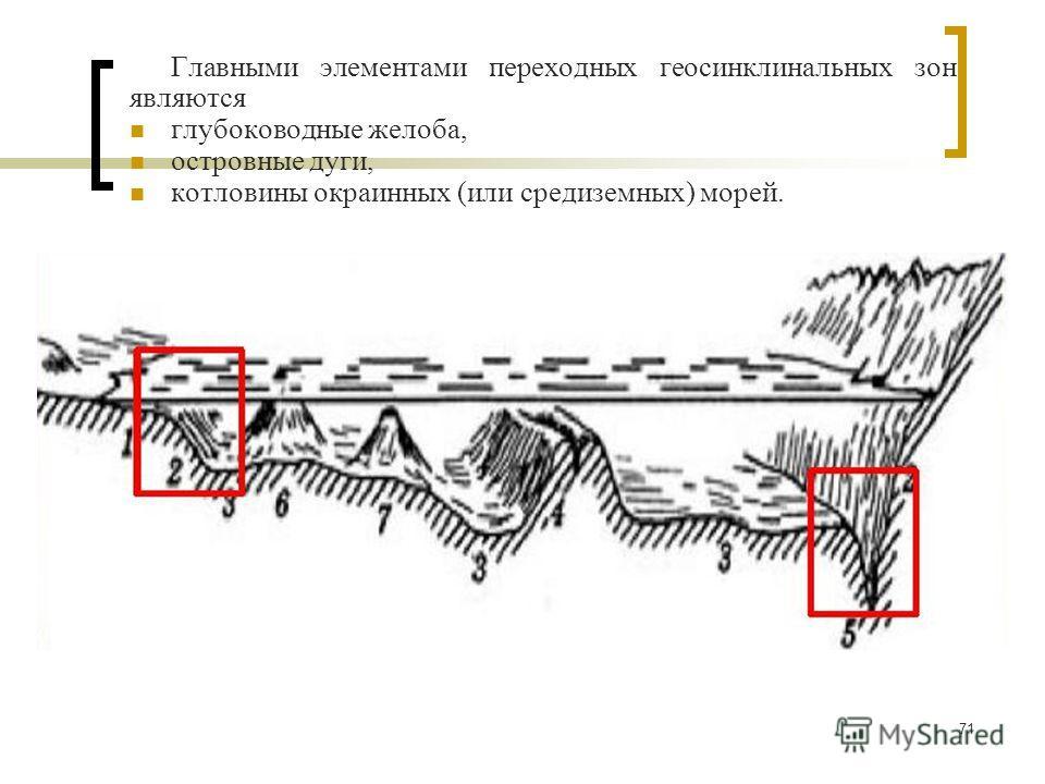 71 Главными элементами переходных геосинклинальных зон являются глубоководные желоба, островные дуги, котловины окраинных (или средиземных) морей.