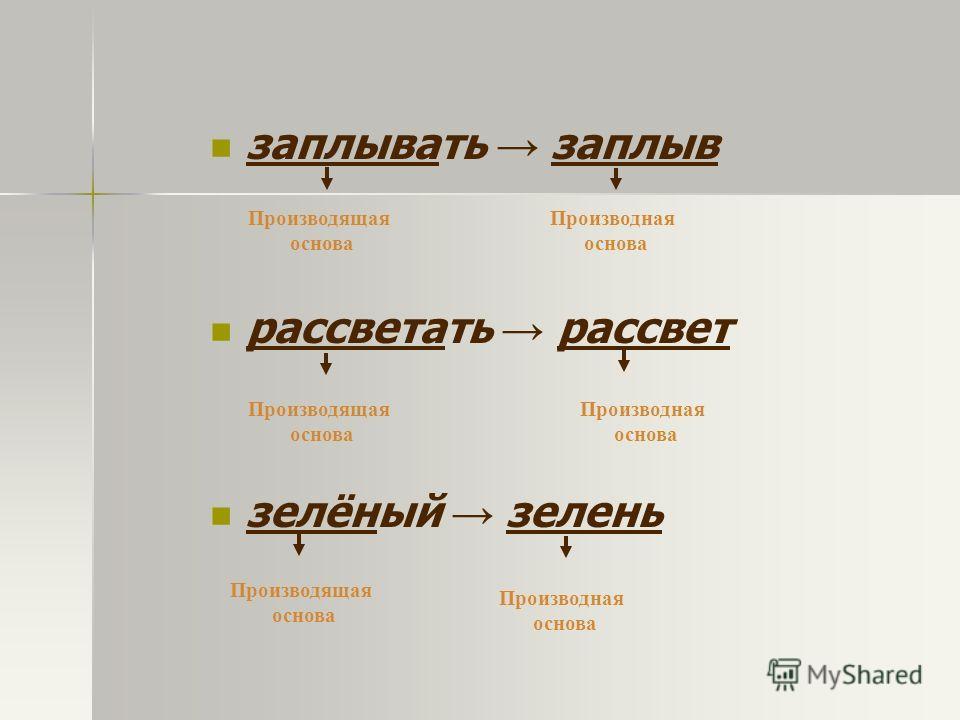 заплывать заплыв рассветать рассвет зелёный зелень Производящая основа Производящая основа Производящая основа Производная основа Производная основа Производная основа