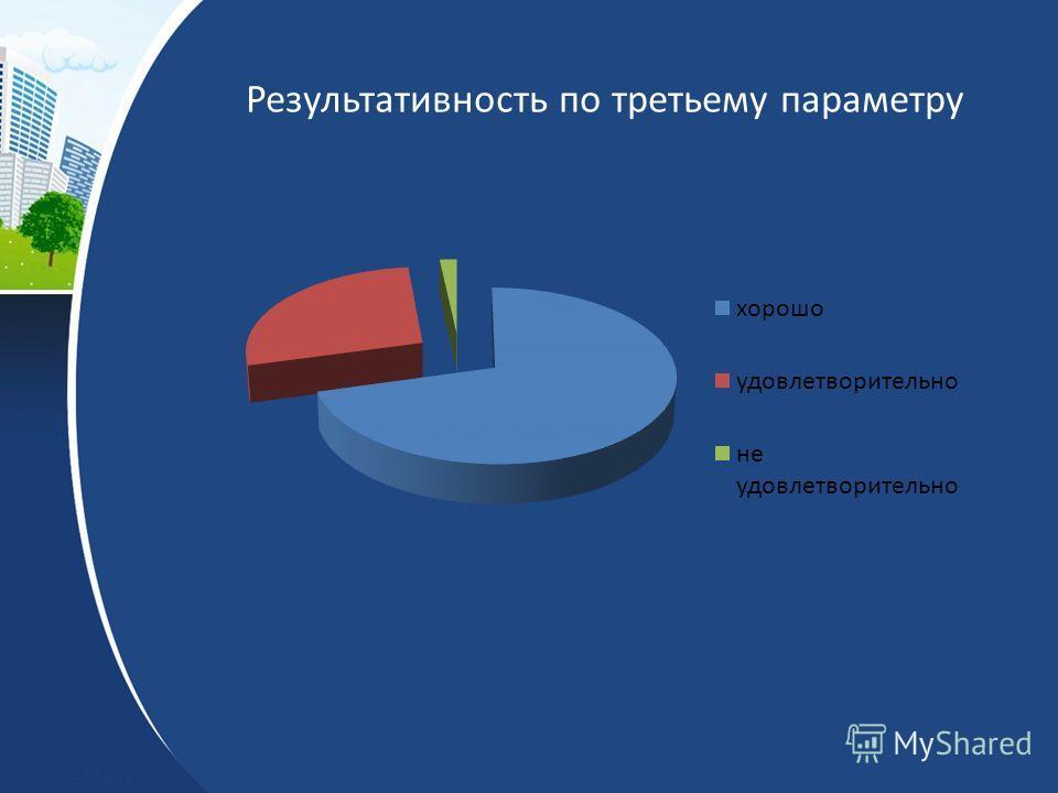 Результативность по третьему параметру