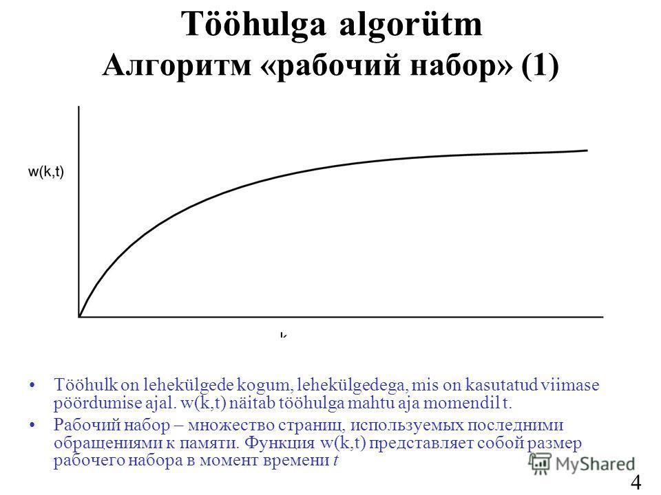 40 Tööhulga algorütm Алгоритм «рабочий набор» (1) Tööhulk on lehekülgede kogum, lehekülgedega, mis on kasutatud viimase pöördumise ajal. w(k,t) näitab tööhulga mahtu aja momendil t. Рабочий набор – множество страниц, используемых последними обращения