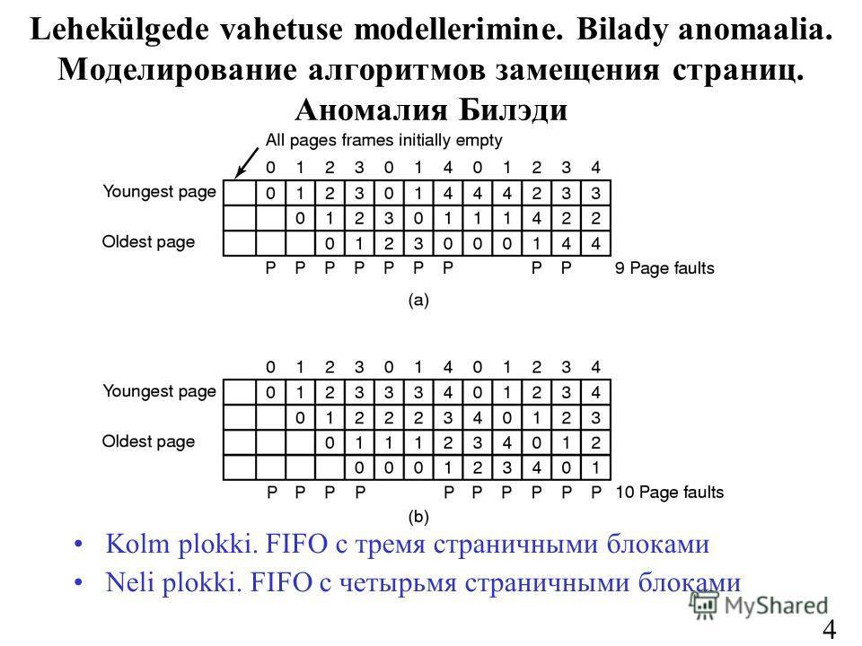 44 Lehekülgede vahetuse modellerimine. Bilady anomaalia. Моделирование алгоритмов замещения страниц. Аномалия Билэди Kolm plokki. FIFO с тремя страничными блоками Neli plokki. FIFO с четырьмя страничными блоками