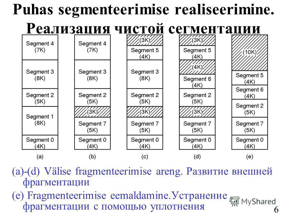66 Puhas segmenteerimise realiseerimine. Реализация чистой сегментации (a)-(d) Välise fragmenteerimise areng. Pазвитие внешней фрагментации (e) Fragmenteerimise eemaldamine.Устранение фрагментации с помощью уплотнения