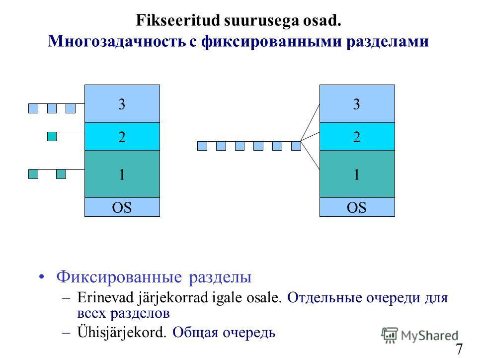 7 Fikseeritud suurusega osad. Многозадачность с фиксированными разделами Фиксированные разделы –Erinevad järjekorrad igale osale. Отдельные очереди для всех разделов –Ühisjärjekord. Общая очередь 3 2 1 OS 3 2 1